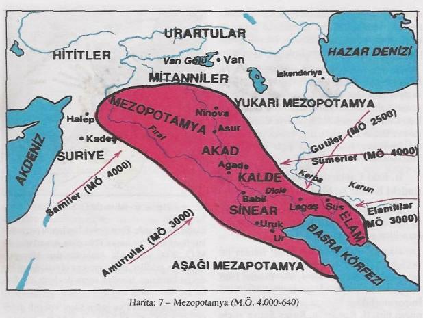 mezopotamya.uygarliklari