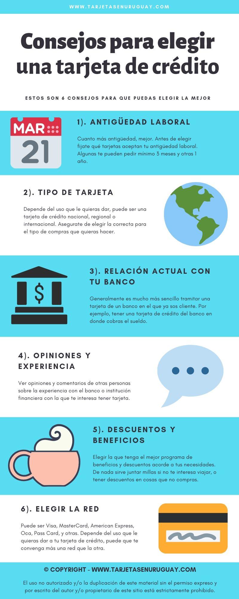 Infografía sobre consejos para elegir una tarjeta de crédito en Uruguay