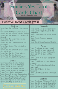 Tarot Card Reading Yes Or No Questions Method