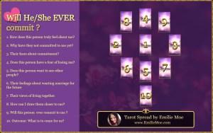 Love Tarot Reading Spread