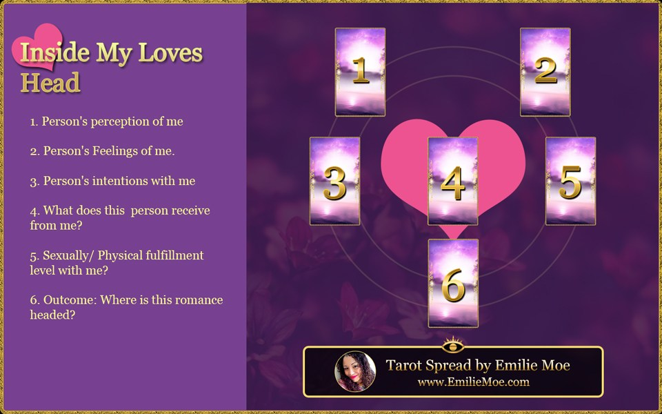 What Is A Twin Flame? ⋆ Tarot By Emilie - Psychic Readings, Psychic