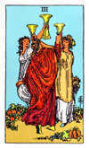 Tarot Minor Arcana card: Three of Cups