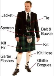 Modern Scottish dress, incorporating elements of the 20th century European fashion such as the tie and the suit jacket.