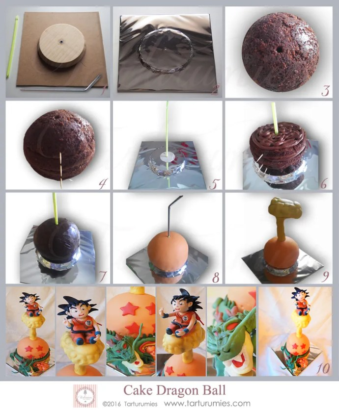 Step by Step  Dragon Ball Cake