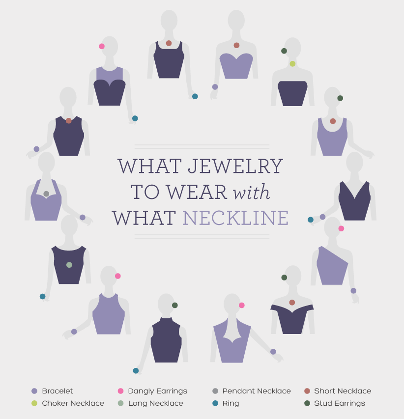 a visual guide to what jewelry to wear with what neckline