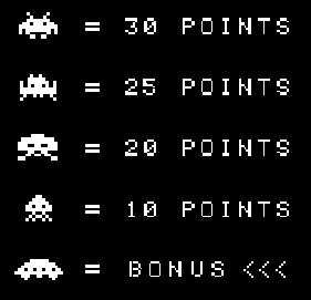 space invaders Points