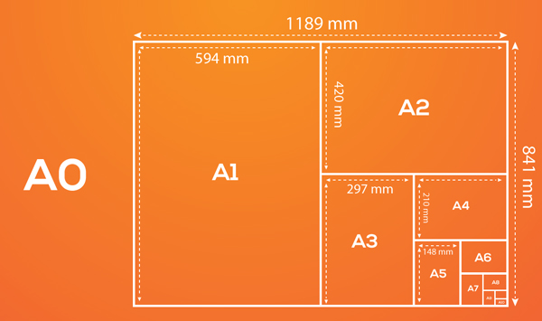 Standard International Paper Sizes
