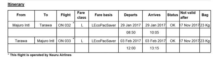 Itinerary - Majuro to Tarawa