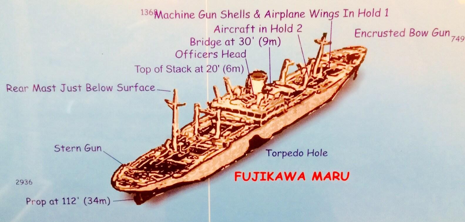 The Fujikawa Maru wreck which lies at the bottom of Chuuk lagoon.