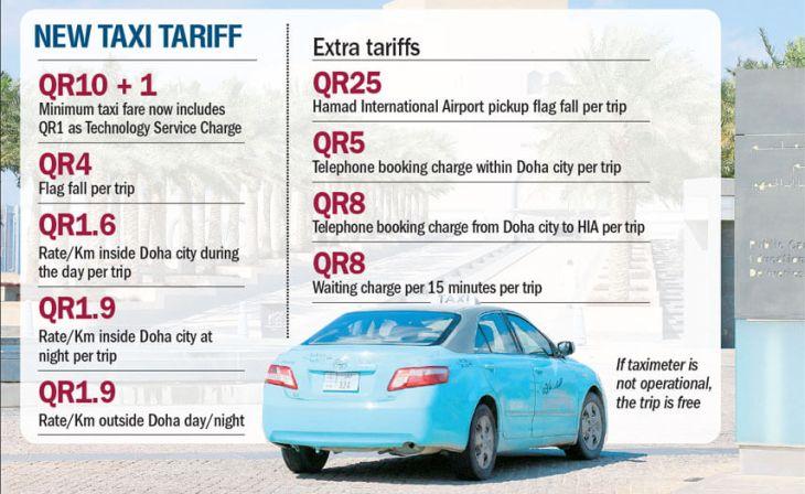 Doha Taxi Tariffs.