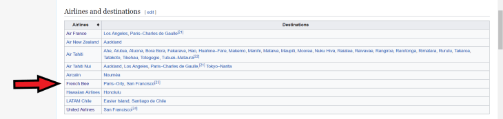 A listing of all airlines currently serving Tahiti International Airport in French Polynesia which includes French Bee.