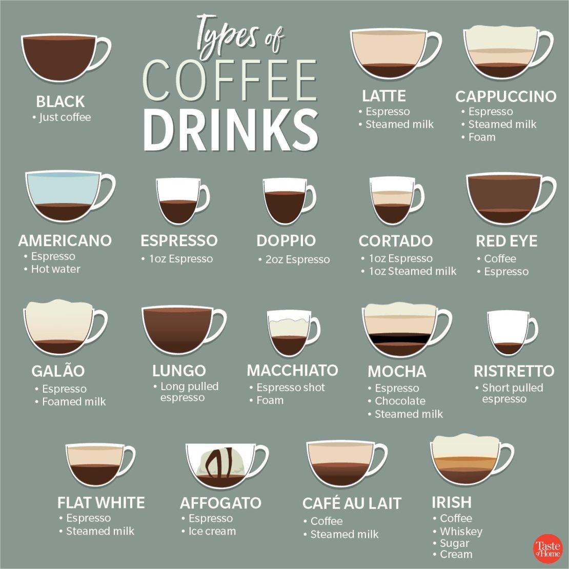 How much is too much caffeine