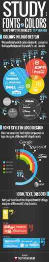 Fonts & Colors Infographic