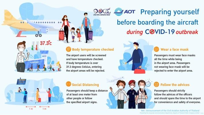 TAT update: Domestic flights resumed at AOT airports