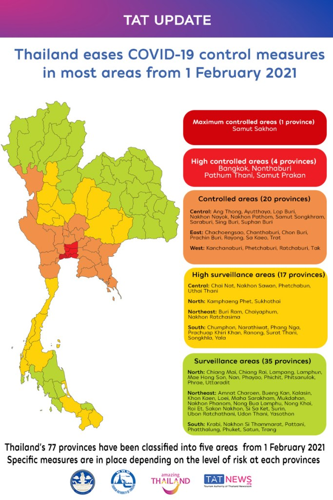 Thailand eases COVID-19 control measures in most areas from 1 February 2021