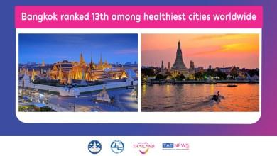 Bangkok ranked 13th among healthiest cities worldwide