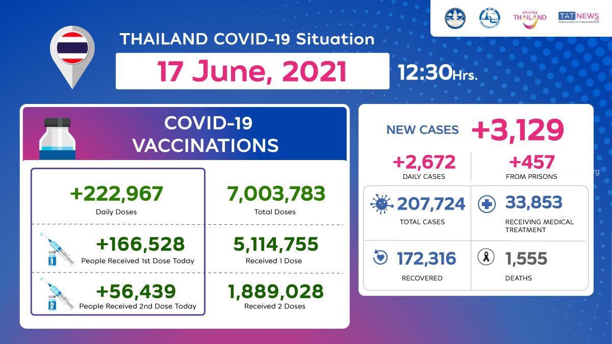 Covid-Factsheet_17-June