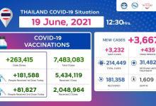 Covid-Factsheet_19-June-1