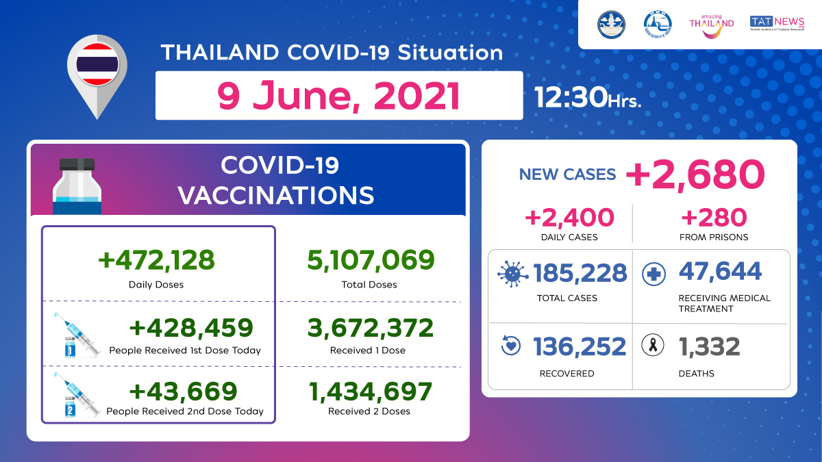 Covid-Factsheet_9-June