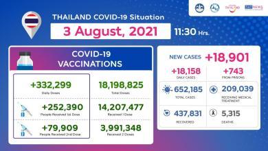 Covid-Factsheet_3-August