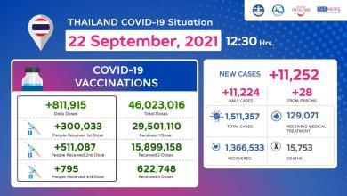Covid-Factsheet_22-September