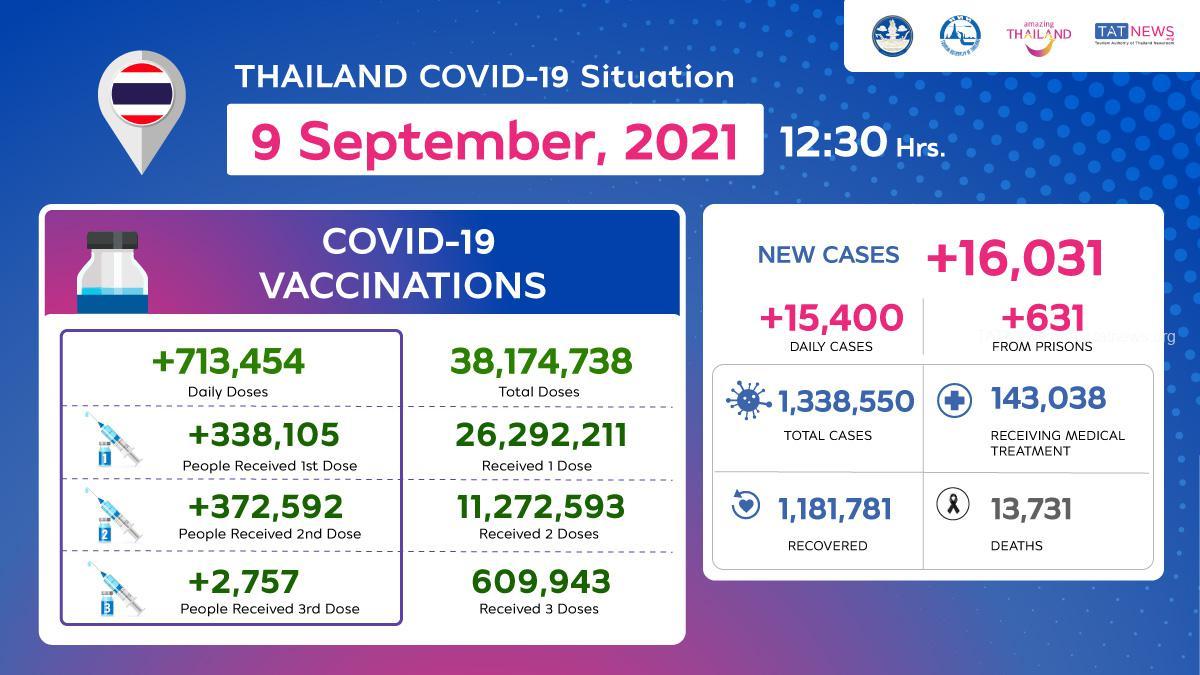 Covid-Factsheet_9-September