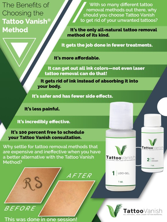 The Tattoo Vanish® Method - Learn Why No Other Tattoo ...