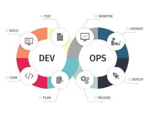DevOps accelerates Integration & Delivery   TatvaSoft