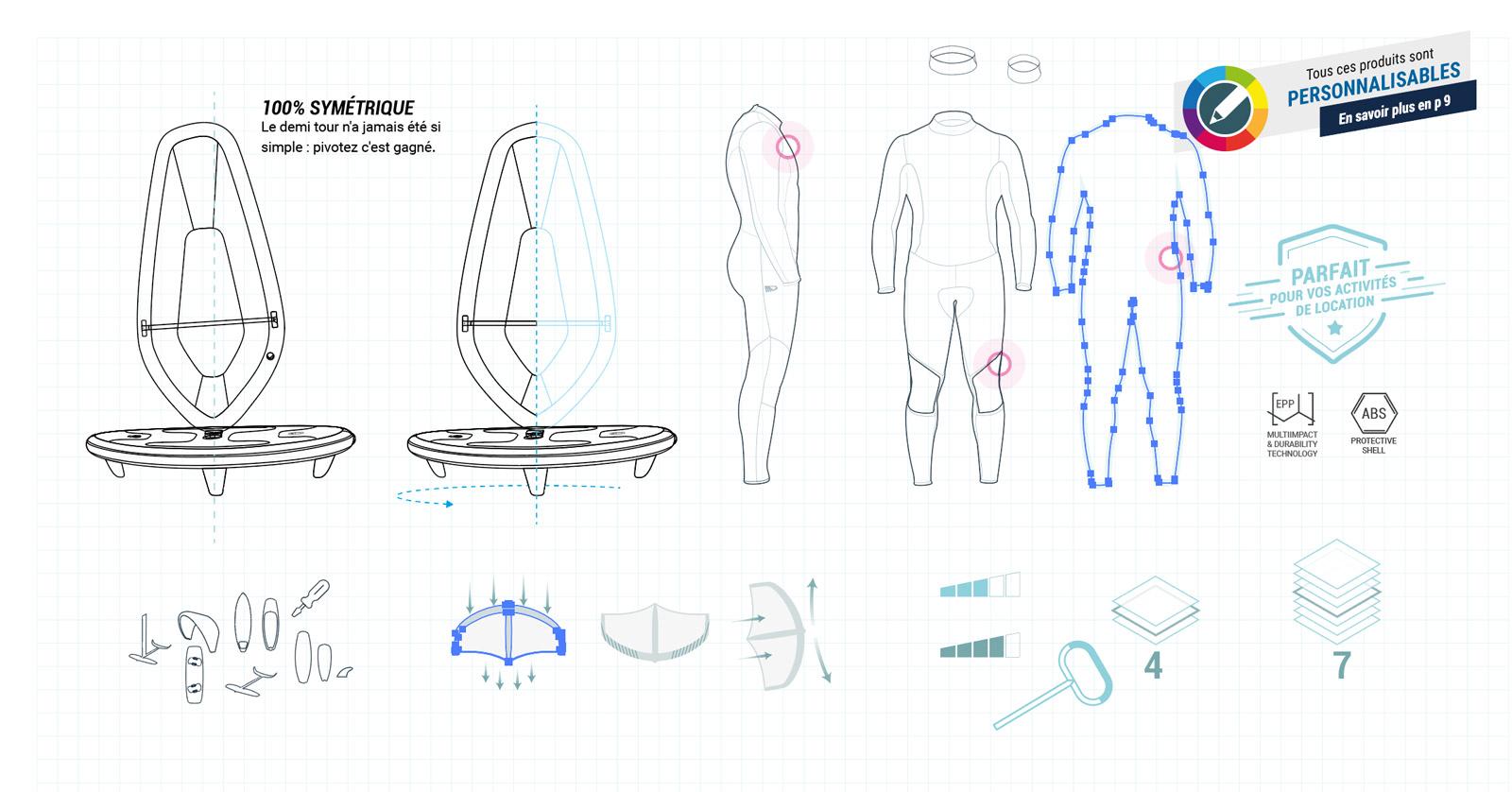 Maquette catalogue Decathlon Tribord - sports nautiques - Création vectorielle pictogrammes schémas produits