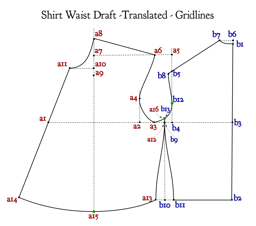 https://i1.wp.com/www.taumeta.org/wp-content/uploads/2013/02/Shirt_Waist_gridlines_1302011.png