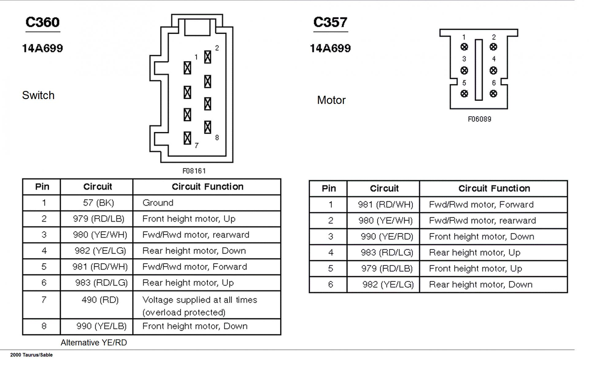 92 F250 Wiring Diagram