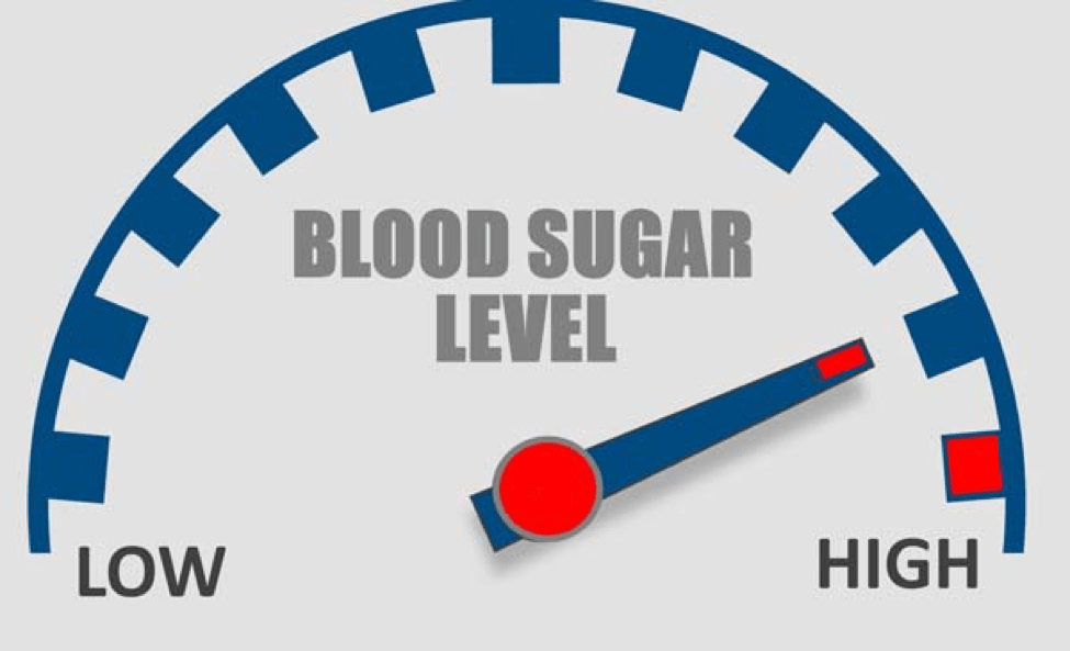 blood sugar level, tauyanm.com, dubaiblogger,