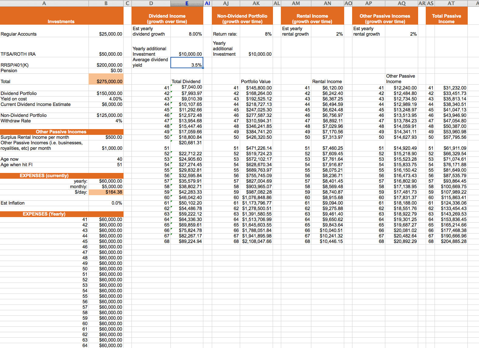 the early retirement financial independence spreadsheet calculator