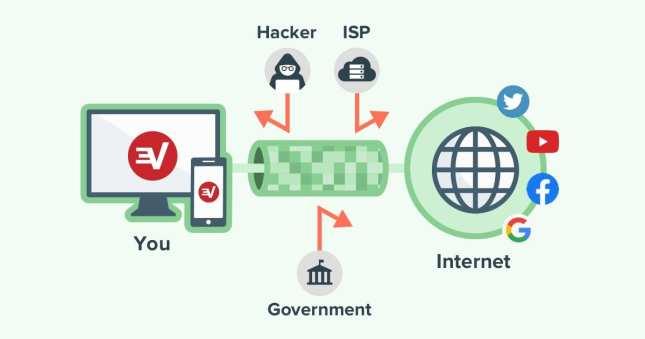 VPN Kullananlar Dikkat !   Tayfunca Teknoloji