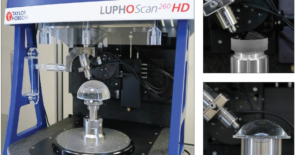 luphoscan