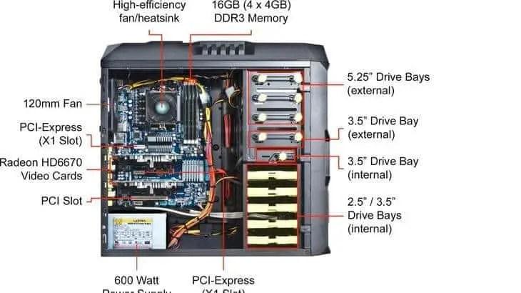 ما هى مكونات الكمبيوتر 1