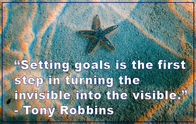 Successful Teams Use SMART Goals