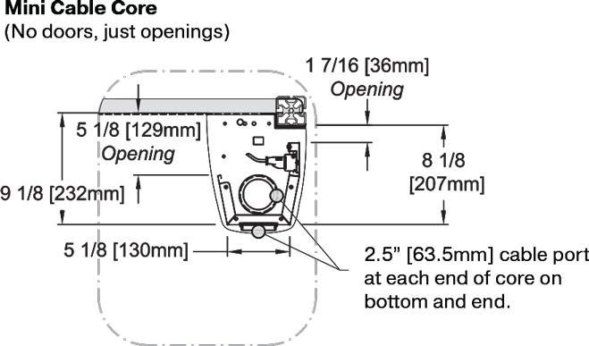 Mini Core