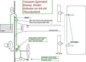 Thunderbird Ranch Diagrams Page