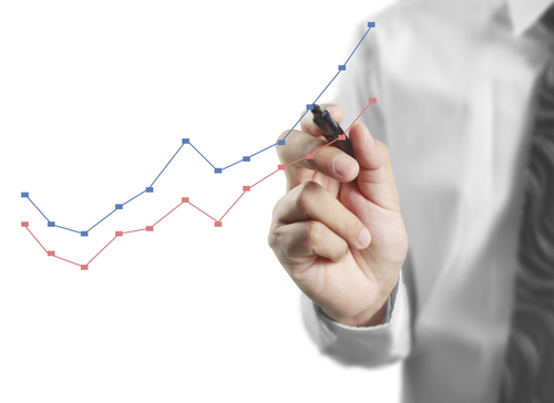 Economic Development | Business | Developmwent