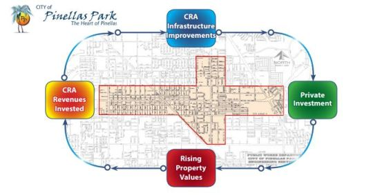 Pinellas Park CRA Map | PInellas Park | Pinellas Park Community Redevelopment Area