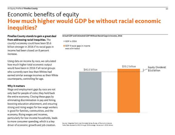 UNITE Pinellas | Racial Equity Report | Racial Bias
