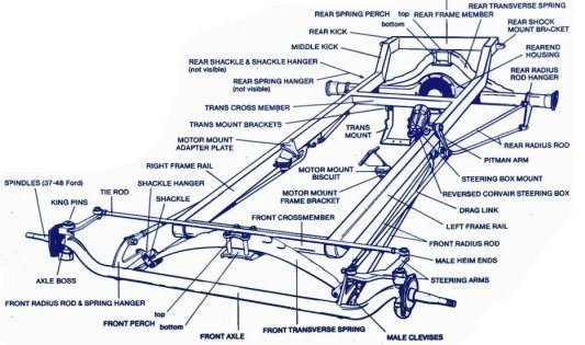 CCR_T_Bucket_Chassis
