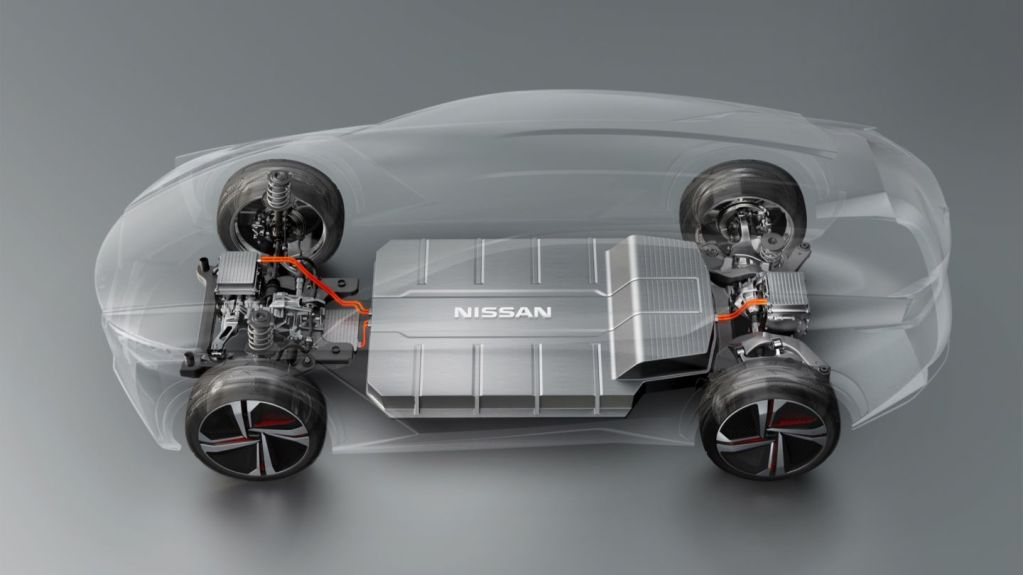 this nissan concept is next year u2019s electric alternative to the rogue suv  u2013 tce automobile lifts