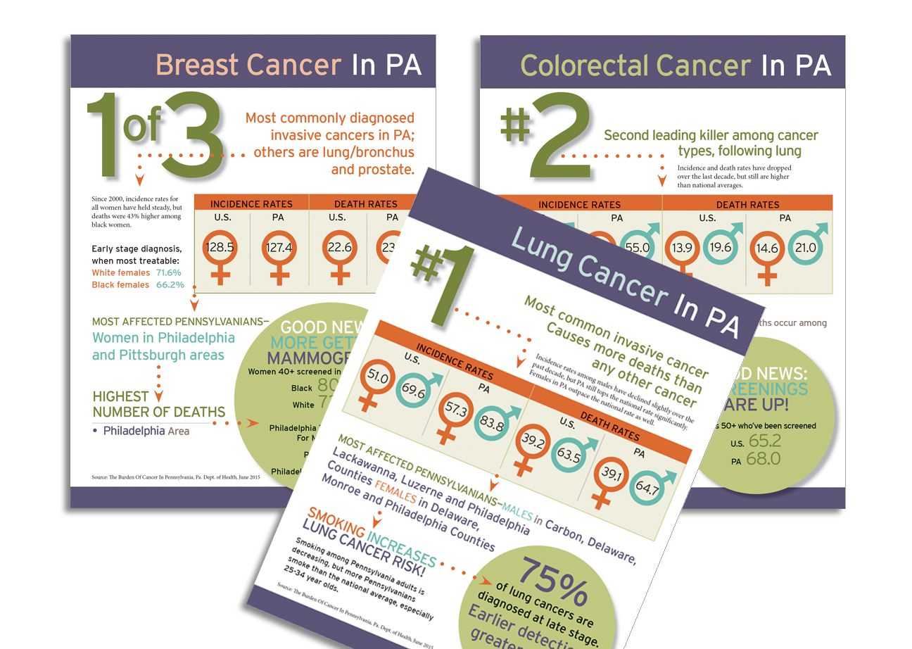 infographic design, infographic_pa state_web