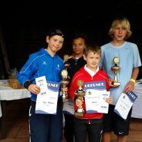 Sieger Bambino Landkreismeisterschaft Ebersberg 2014