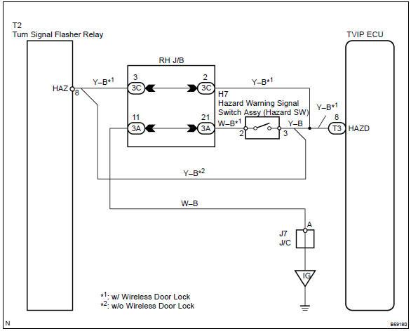 toyota corolla repair manual circuit description  hazard