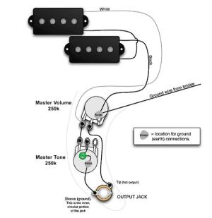 Upgrading a Squier P bass | Telecaster Guitar Forum