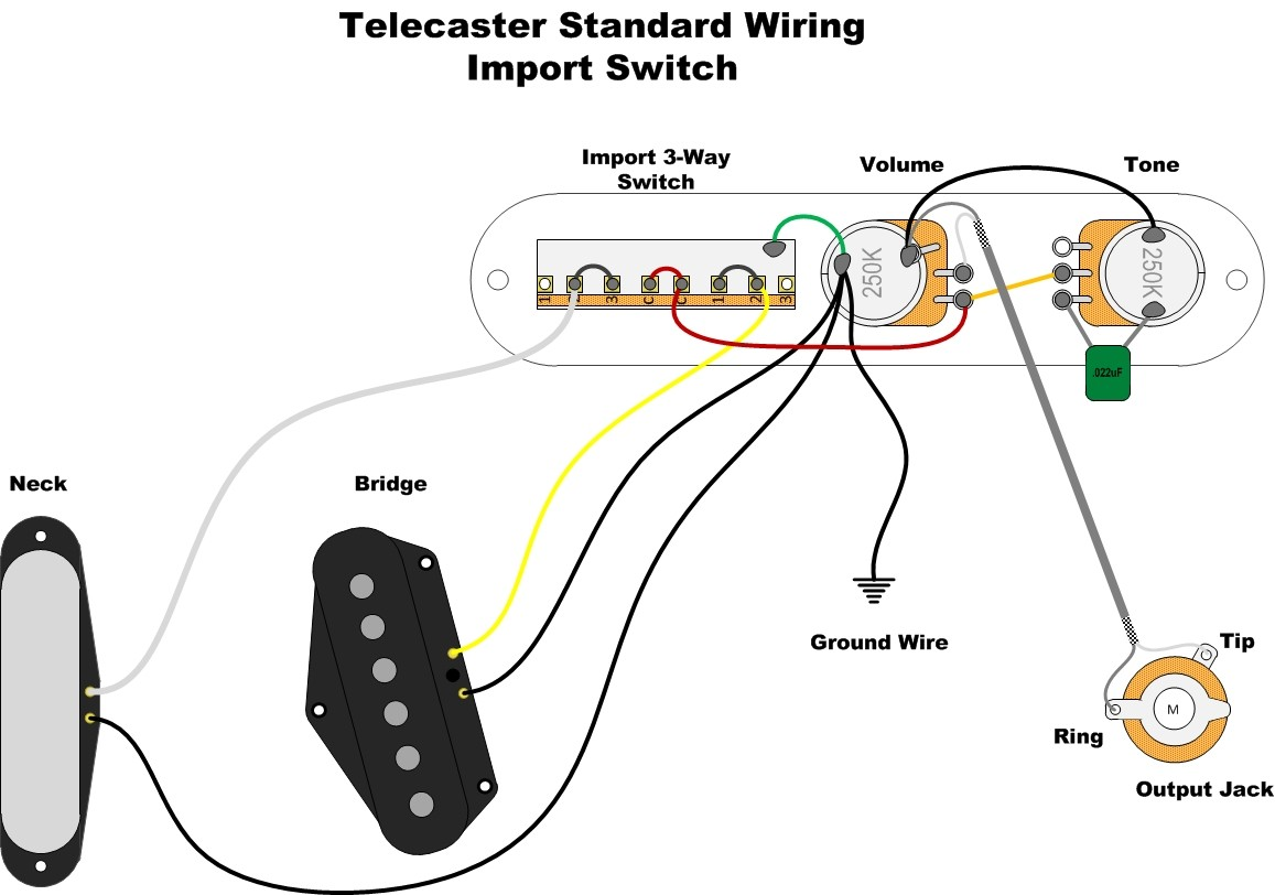 Wiring diagram fender telecaster 3 way switch free download wiring import 3 way switch wiring question help telecaster guitar forum asfbconference2016 Choice Image