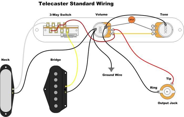 fender telecaster 3 way wiring diagram